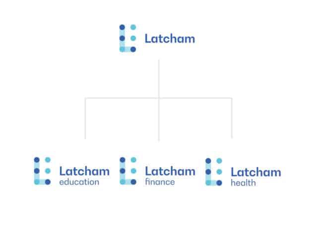 Branded House - Latcham