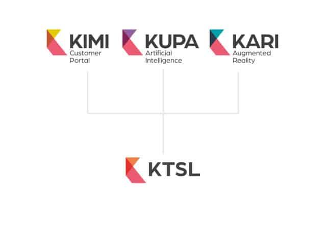 Hybrid House - KTSL